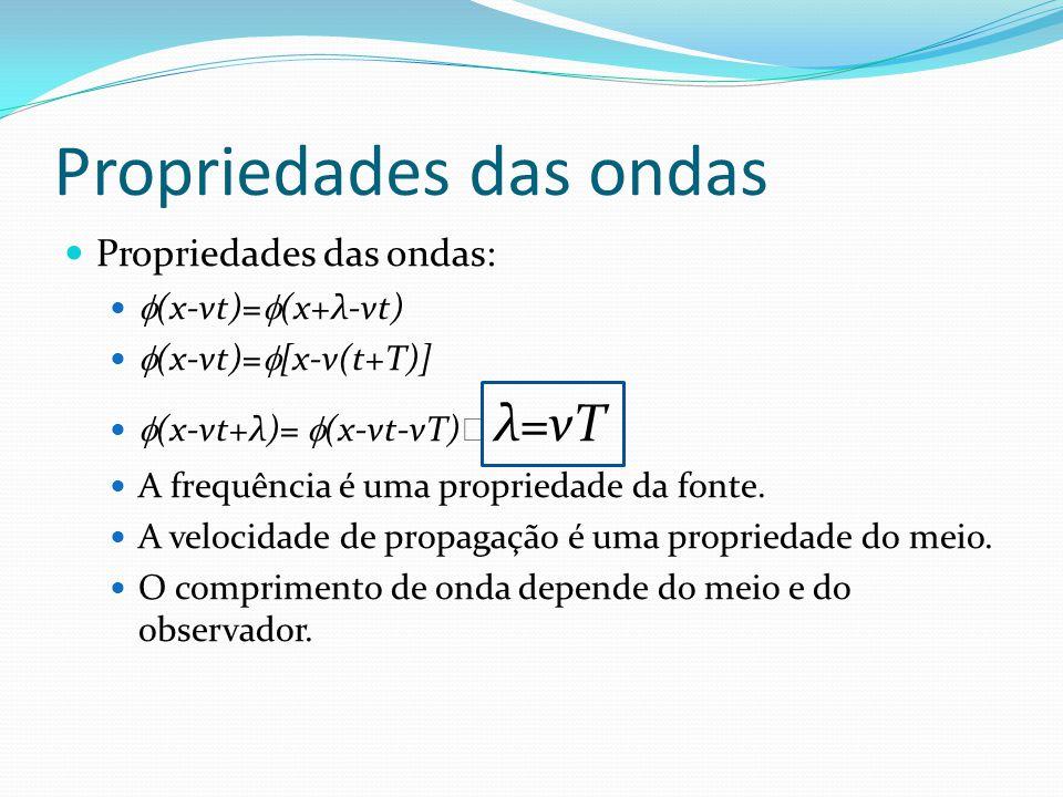 Propriedades das ondas Propriedades das ondas:  (x-vt)=  (x+λ-vt)  (x-vt)=  [x-v(t+T)]  (x-vt+λ)=  (x-vt-vT)  λ=vT A frequência é uma propriedade da fonte.