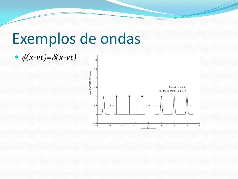 Exemplos de ondas  (x-vt)=  (x-vt)