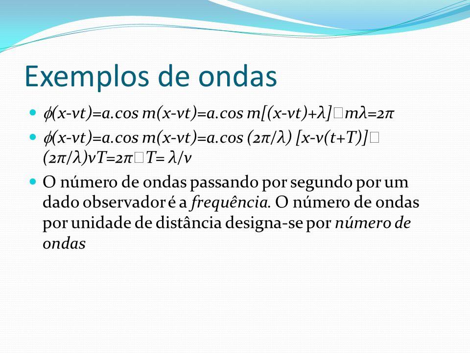 Exemplos de ondas  (x-vt)=a.cos m(x-vt)=a.cos m[(x-vt)+λ]  mλ=2π  (x-vt)=a.cos m(x-vt)=a.cos (2π/λ) [x-v(t+T)]  (2π/λ)vT=2π  T= λ/v O número de ondas passando por segundo por um dado observador é a frequência.