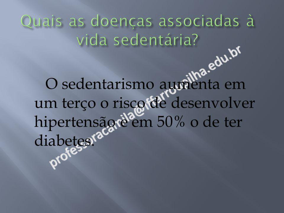 professoracamila@iffarroupilha.edu.br O sedentarismo aumenta em um terço o risco de desenvolver hipertensão e em 50% o de ter diabetes.