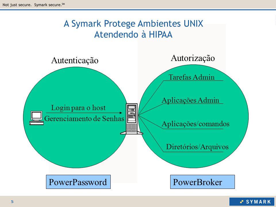 5 A Symark Protege Ambientes UNIX Atendendo à HIPAA Login para o host Tarefas Admin Aplicações Admin Aplicações/comandos Diretórios/Arquivos Gerenciamento de Senhas Autenticação Autorização PowerPasswordPowerBroker