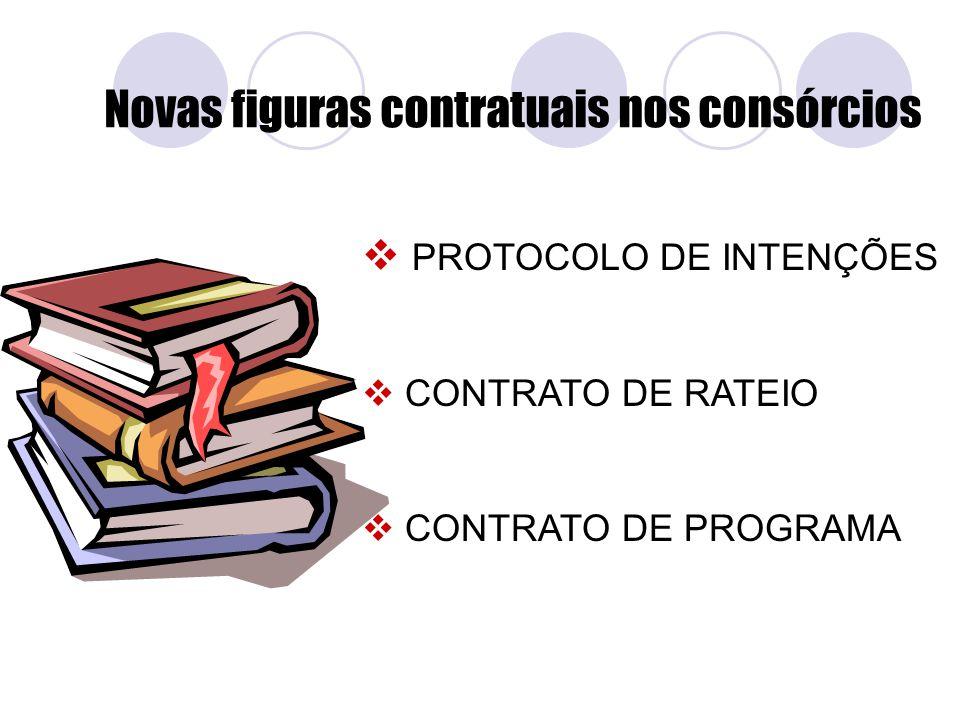  PROTOCOLO DE INTENÇÕES  CONTRATO DE RATEIO  CONTRATO DE PROGRAMA Novas figuras contratuais nos consórcios