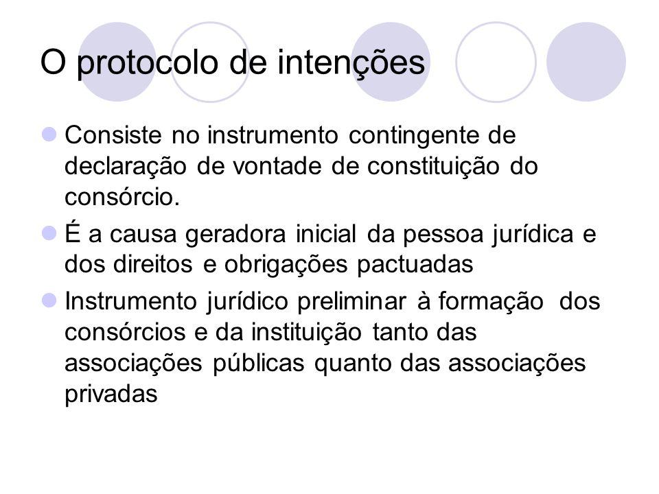 O protocolo de intenções Consiste no instrumento contingente de declaração de vontade de constituição do consórcio.