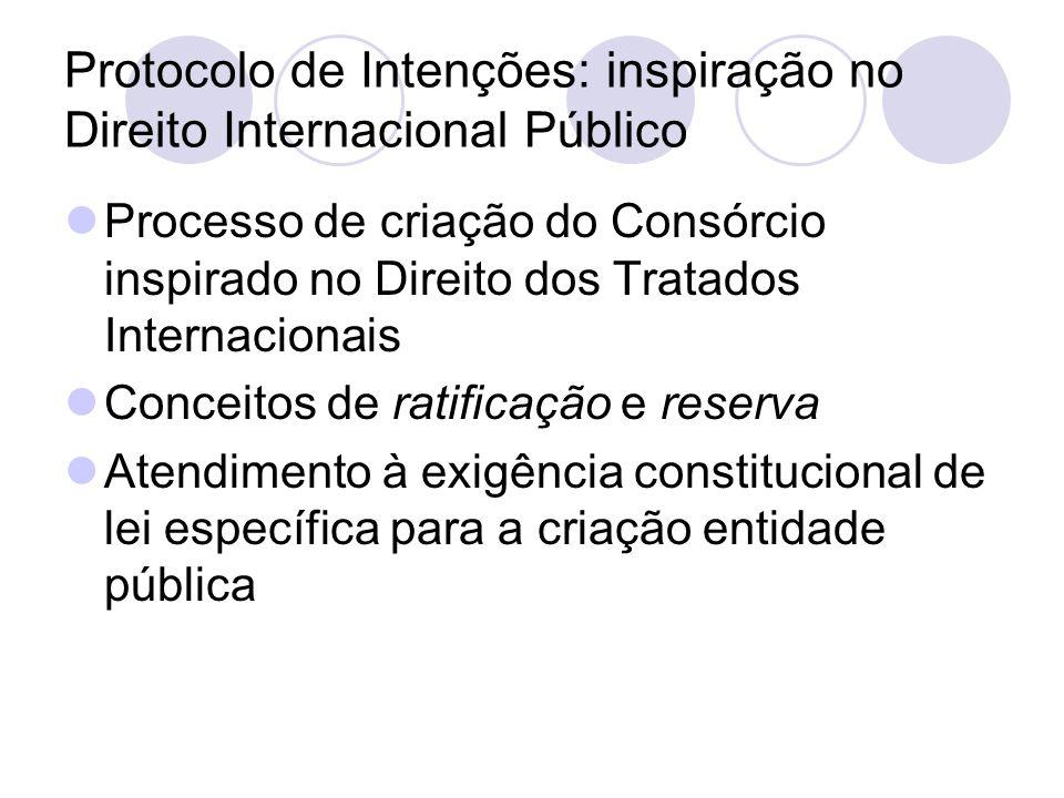 Protocolo de Intenções: inspiração no Direito Internacional Público Processo de criação do Consórcio inspirado no Direito dos Tratados Internacionais Conceitos de ratificação e reserva Atendimento à exigência constitucional de lei específica para a criação entidade pública