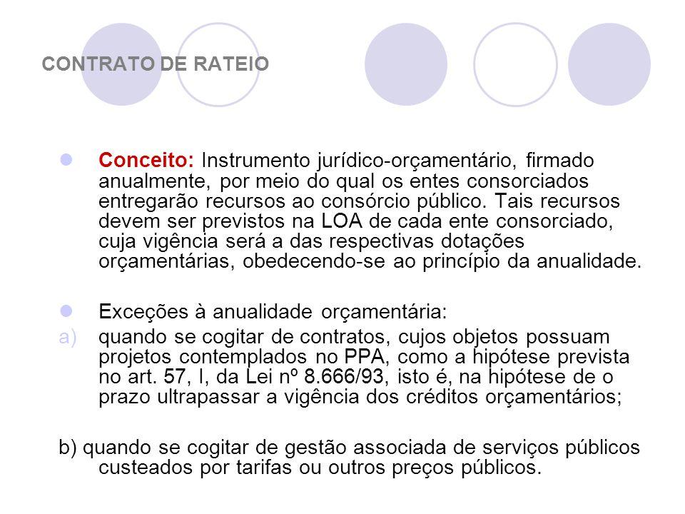 Conceito: Instrumento jurídico-orçamentário, firmado anualmente, por meio do qual os entes consorciados entregarão recursos ao consórcio público.