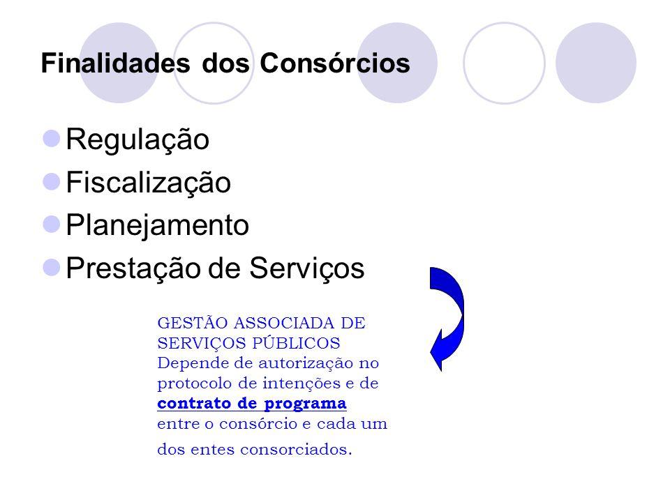 Finalidades dos Consórcios Regulação Fiscalização Planejamento Prestação de Serviços GESTÃO ASSOCIADA DE SERVIÇOS PÚBLICOS Depende de autorização no protocolo de intenções e de contrato de programa entre o consórcio e cada um dos entes consorciados.