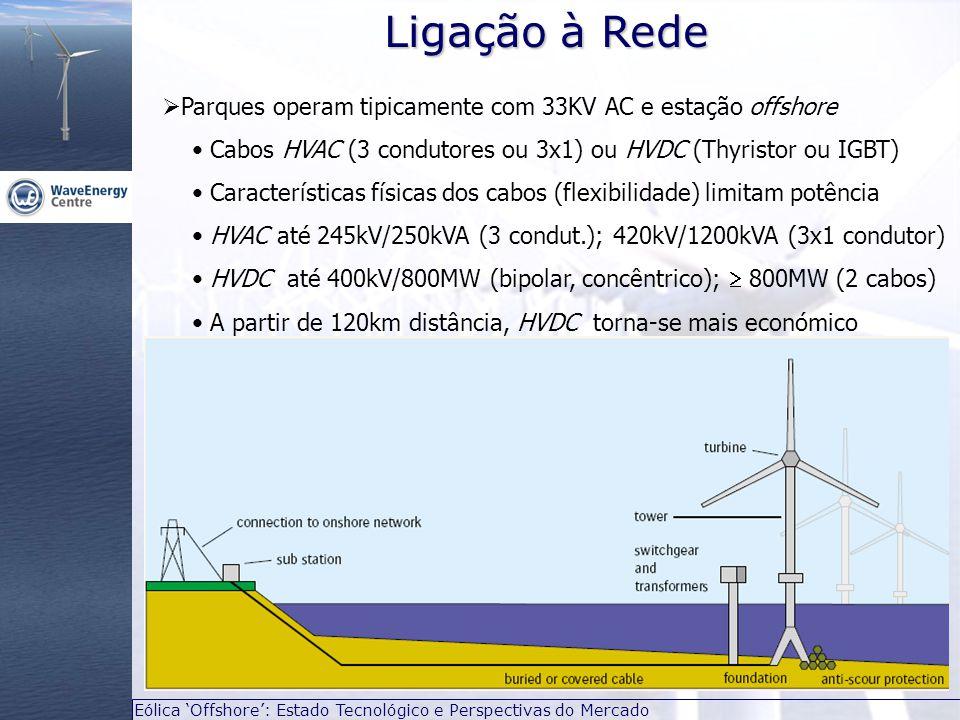 Eólica 'Offshore': Estado Tecnológico e Perspectivas do Mercado Ligação à Rede  Parques operam tipicamente com 33KV AC e estação offshore Cabos HVAC