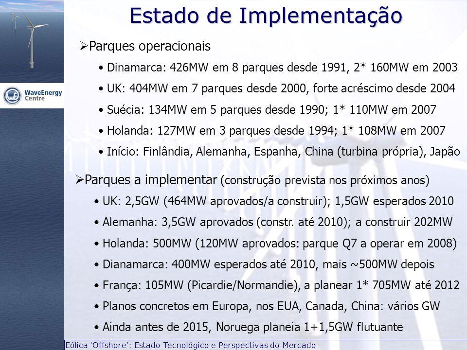 Eólica 'Offshore': Estado Tecnológico e Perspectivas do Mercado  Parques operacionais Dinamarca: 426MW em 8 parques desde 1991, 2* 160MW em 2003 UK: