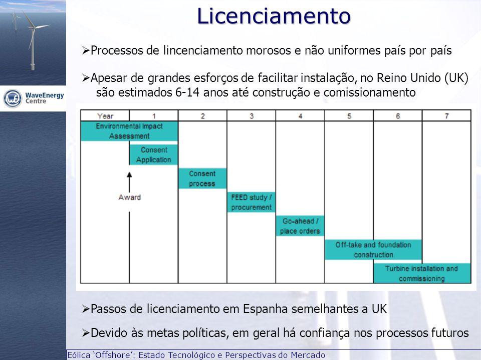 Eólica 'Offshore': Estado Tecnológico e Perspectivas do Mercado  Processos de lincenciamento morosos e não uniformes país por paísLicenciamento  Ape