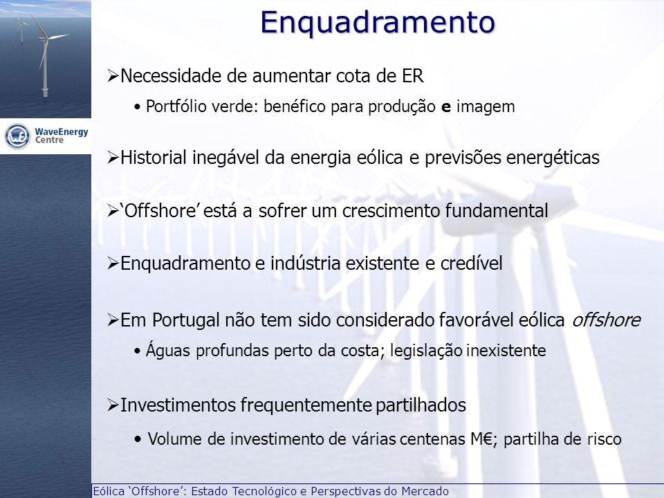 Eólica 'Offshore': Estado Tecnológico e Perspectivas do Mercado Visões de Implementação  Alemanha: 10 GW eólica offshore até 2020 Objectivos mencionados: 1,5GW 2012, 3GW 2015, 20-30GW 2030 Tarifa anterior foi considerado inadequado, agora ~ 14 c/kWh  Espanha: 4 GW eólica offshore até 2020 Objectivos mencionados: 2GW 2015, 15GW 2030 Tarifa com prémio deaté 8.4 c/kWh pode chegar aos 16,4 c/kWh  Reino Unido:  20 GW eólica offshore até 2020 Objectivos mencionados: 10-15GW 2015, 20-40GW 2020, 2-3 GW/ano Apoios favoráveis entre eles tarifa de 13,5 c/kWh  Outros paises sem metas oficiais mas condições favoráveis França: tarifa de 13 c/kWh e planos concretos de implementação Noruega: visão de parques flutuantes em água profunda  SUPERGRID: Propostas de interligação das redes eléctricas offshore