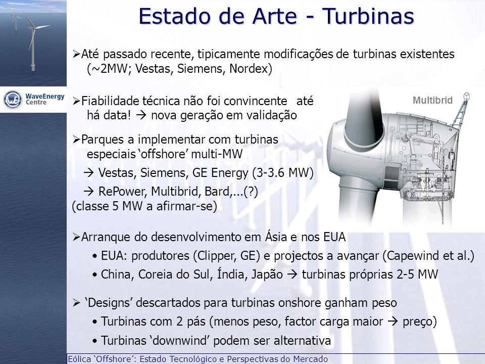 Eólica 'Offshore': Estado Tecnológico e Perspectivas do Mercado  Factores de carga entre 35% e 50% esperados (depende da turbina) resultados no passado pouco divulgado  falhas frequentes Viabilidade económica  Custo típico ~1,5 M€/MW (projectos iniciais)  ~2,5 M€/MW (actual) depende de características locais e política de infra-estruturas  Turbinas ~33% dos custos de ciclo de vida vs.