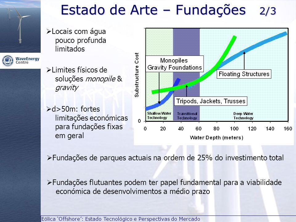 Eólica 'Offshore': Estado Tecnológico e Perspectivas do Mercado  Versões flutuantes disponíveis no mercado nos próximos anos (<2015?) Hywind (Statoil Hydro): d>100m, turbinas Siemens, protótipo 2009 SWAY: d>80m, turbinas downwind inclinadas, protótipo Blue H Group: d>40m, turbina especial 2MW 2 pás, protótipo 2007 WindFloat: d>50m(?), protótipo em Portugal em 2011.