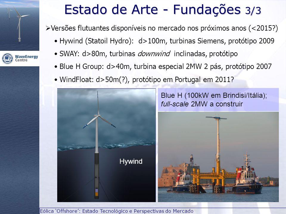 Eólica 'Offshore': Estado Tecnológico e Perspectivas do Mercado  Players tradicionais de energia com experiência mais relevante:  Dong (Dk): 545MW em 5 parques (4 grandes; Dk, UK)  Vattenfall (S, Dk, D): 425MW em 3 parques grandes (S, Dk)  Nuon (NL): 127MW (envolvimento dessde 1994)  Shell (NL): 108MW (participação em vários  E.ON (D, UK): 64MW em 2 parques (UK) Principais Actores de Mercado  Players principais no mercado no futuro próximo (até ~2012) :  E.ON (D, UK): pariticipação em > 3.4 GW (UK, D)  Dong (Dk): pariticipação em > 2,1 GW (UK, D, Dk)  Airtricity (IE): pariticipação em > 1,3 GW (D, UK, NL)  Vattenfall (S, Dk, D): pariticipação em > 1,2 GW (D)  Shell (NL): pariticipação em > 1 GW (UK – London Array); outros  Centrica, EWE, RWE, EDF, Statoil Hydro, Evelop, Enertrag, Nuon,...