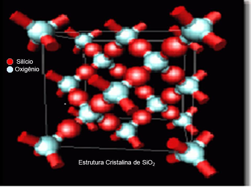 Silício Oxigênio Estrutura Cristalina de SiO 2