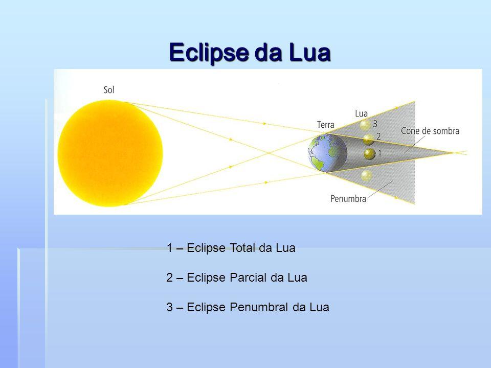 Um eclipse lunar acontece quando a Lua passa na sombra da Terra. Eclipse total – Quando a lua fica completamente ocultada pela sombra da Terra. Eclips