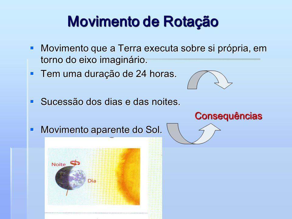 Movimento de Rotação  Movimento que a Terra executa sobre si própria, em torno do eixo imaginário.