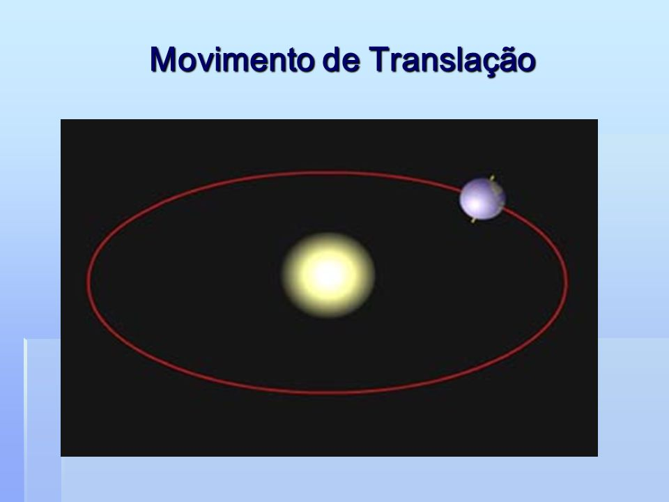 Movimento de Rotação  Movimento que a Terra executa sobre si própria, em torno do eixo imaginário.  Tem uma duração de 24 horas.  Sucessão dos dias