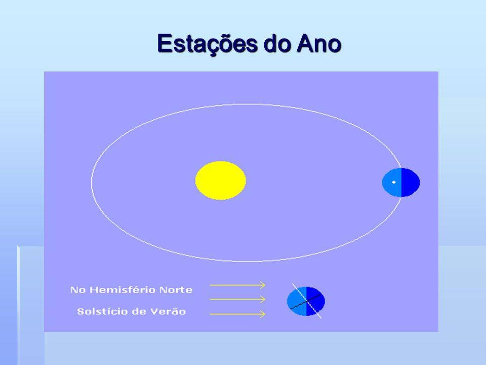  Movimento executado pela Terra em volta do Sol.  Tem uma duração de 365 dias e 6 horas, ( de 4 em 4 anos temos mais um dia ano bissexto).  Desigua