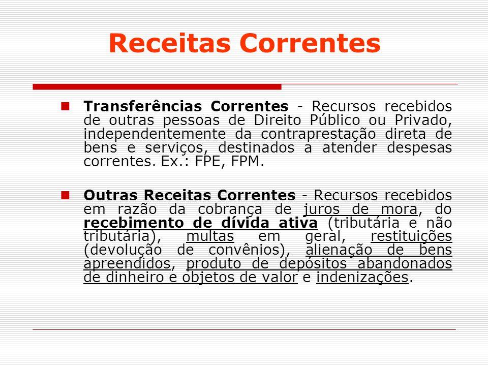 Receitas Correntes Transferências Correntes - Recursos recebidos de outras pessoas de Direito Público ou Privado, independentemente da contraprestação