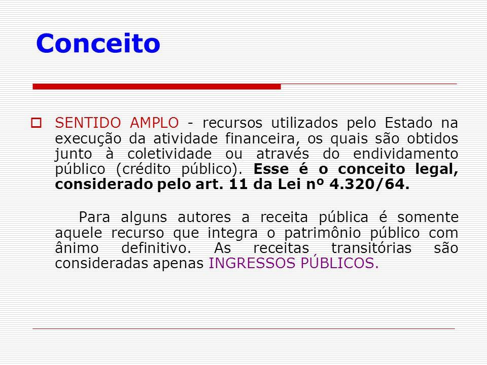Conceito  SENTIDO AMPLO - recursos utilizados pelo Estado na execução da atividade financeira, os quais são obtidos junto à coletividade ou através d