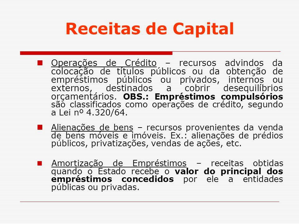 Receitas de Capital Operações de Crédito – recursos advindos da colocação de títulos públicos ou da obtenção de empréstimos públicos ou privados, inte