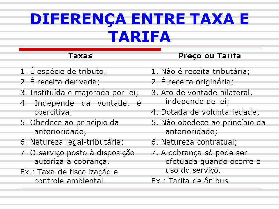 DIFERENÇA ENTRE TAXA E TARIFA Taxas 1. É espécie de tributo; 2. É receita derivada; 3. Instituída e majorada por lei; 4. Independe da vontade, é coerc