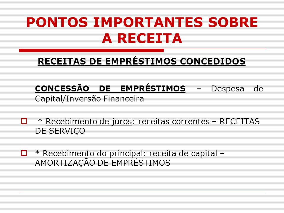PONTOS IMPORTANTES SOBRE A RECEITA RECEITAS DE EMPRÉSTIMOS CONCEDIDOS CONCESSÃO DE EMPRÉSTIMOS – Despesa de Capital/Inversão Financeira  * Recebiment