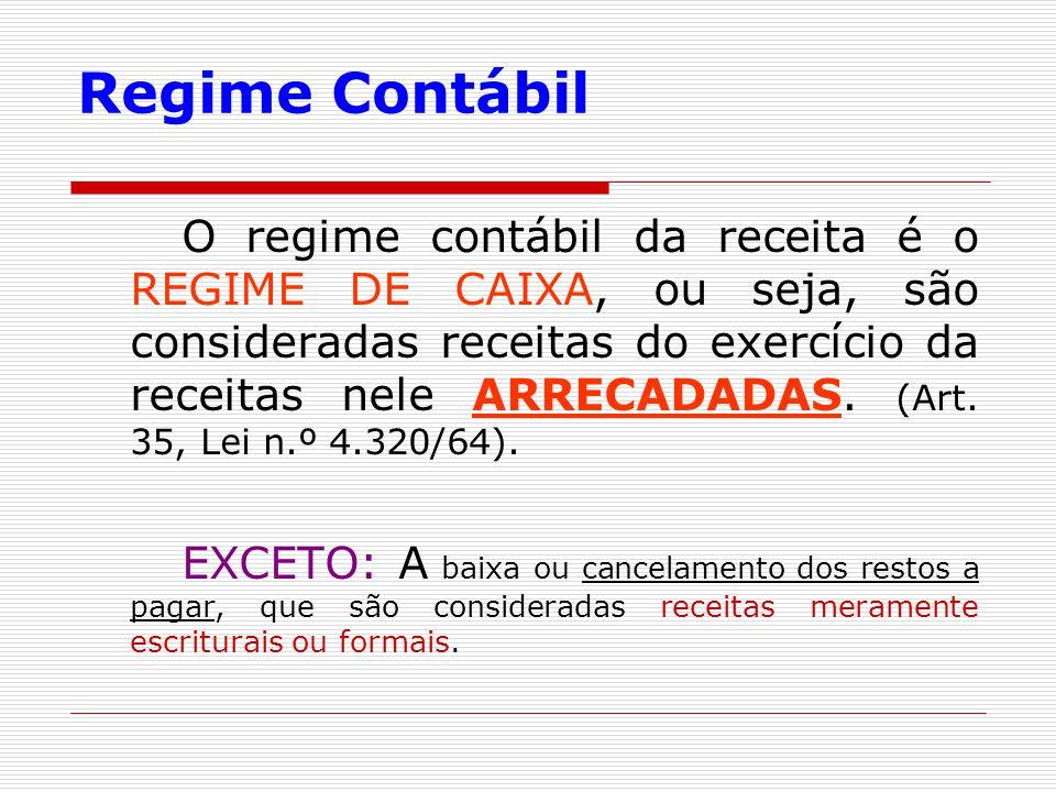 Regime Contábil O regime contábil da receita é o REGIME DE CAIXA, ou seja, são consideradas receitas do exercício da receitas nele ARRECADADAS. (Art.