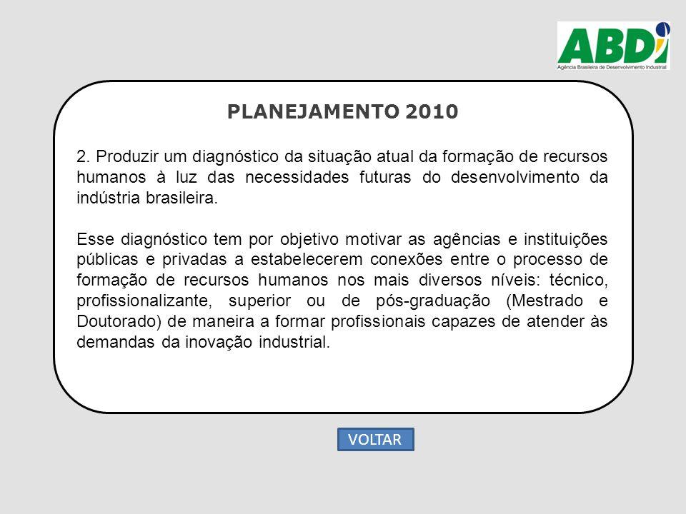 PLANEJAMENTO 2010 2. Produzir um diagnóstico da situação atual da formação de recursos humanos à luz das necessidades futuras do desenvolvimento da in