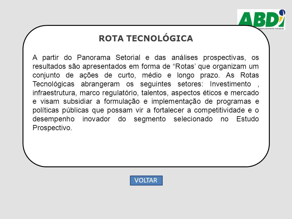 """ROTA TECNOLÓGICA A partir do Panorama Setorial e das análises prospectivas, os resultados são apresentados em forma de """"Rotas' que organizam um conjun"""