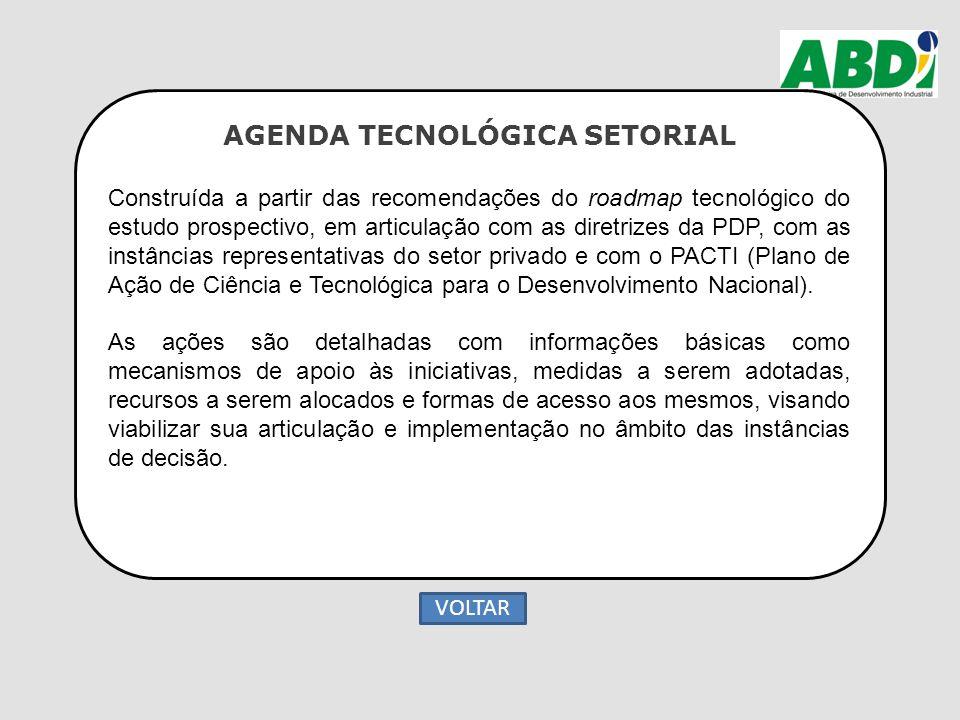 AGENDA TECNOLÓGICA SETORIAL Construída a partir das recomendações do roadmap tecnológico do estudo prospectivo, em articulação com as diretrizes da PD