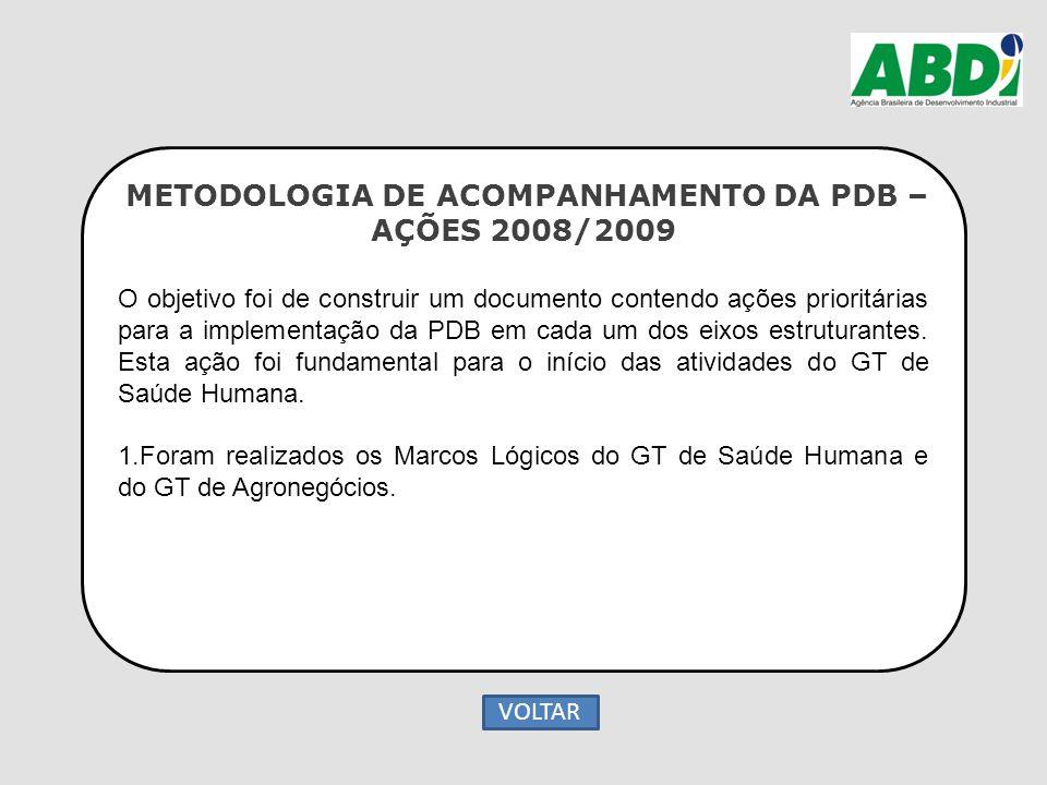 METODOLOGIA DE ACOMPANHAMENTO DA PDB – AÇÕES 2008/2009 O objetivo foi de construir um documento contendo ações prioritárias para a implementação da PD