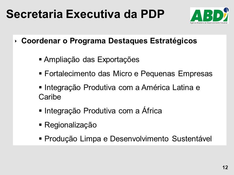 12  Coordenar o Programa Destaques Estratégicos  Ampliação das Exportações  Fortalecimento das Micro e Pequenas Empresas  Integração Produtiva com