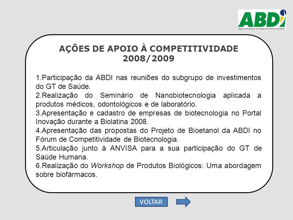 AÇÕES DE APOIO À COMPETITIVIDADE 2008/2009 1.Participação da ABDI nas reuniões do subgrupo de investimentos do GT de Saúde. 2.Realização do Seminário