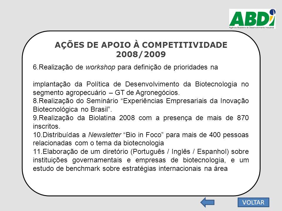 AÇÕES DE APOIO À COMPETITIVIDADE 2008/2009 6.Realização de workshop para definição de prioridades na implantação da Política de Desenvolvimento da Bio