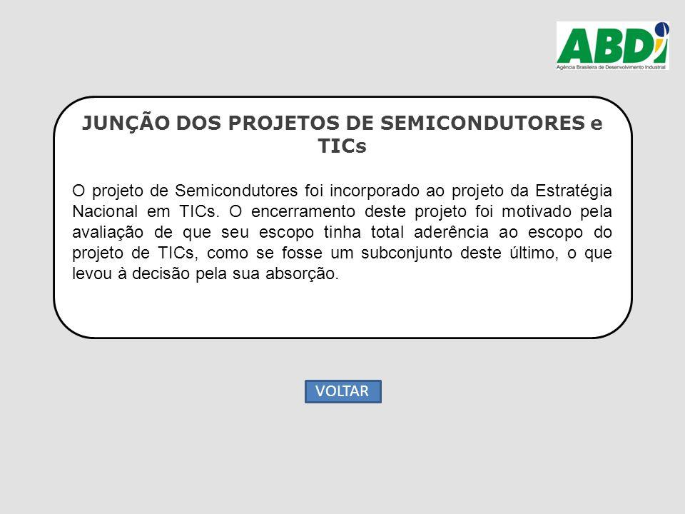 JUNÇÃO DOS PROJETOS DE SEMICONDUTORES e TICs O projeto de Semicondutores foi incorporado ao projeto da Estratégia Nacional em TICs. O encerramento des