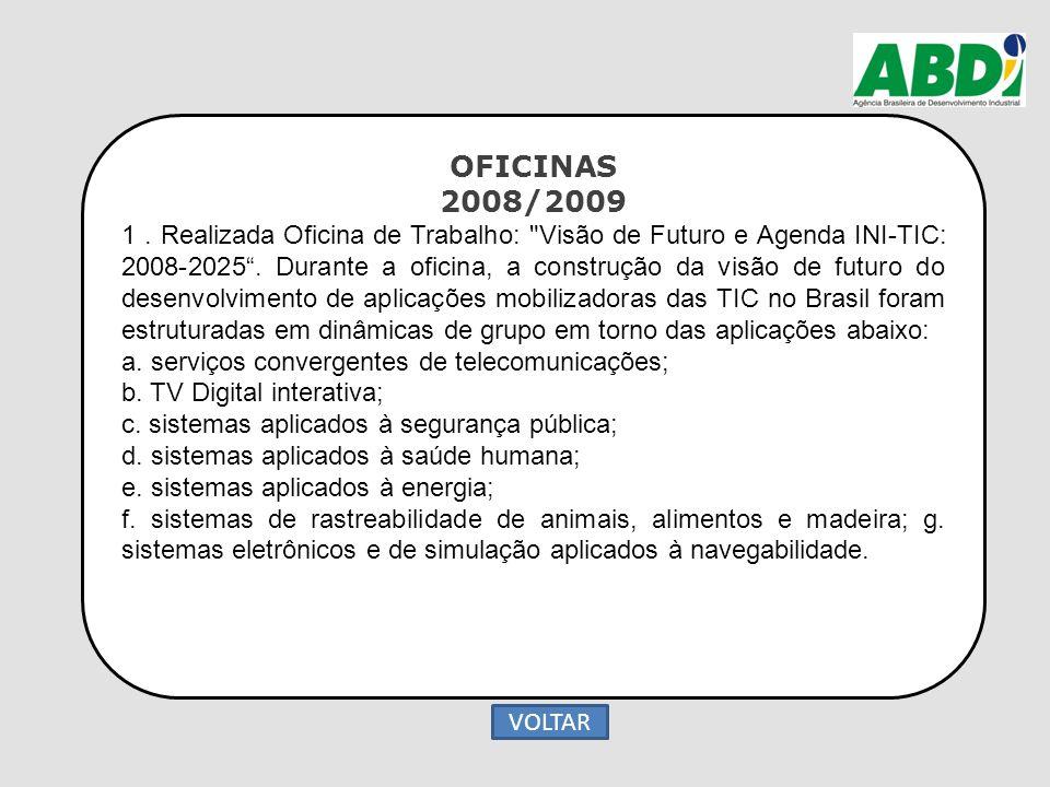 OFICINAS 2008/2009 1. Realizada Oficina de Trabalho:
