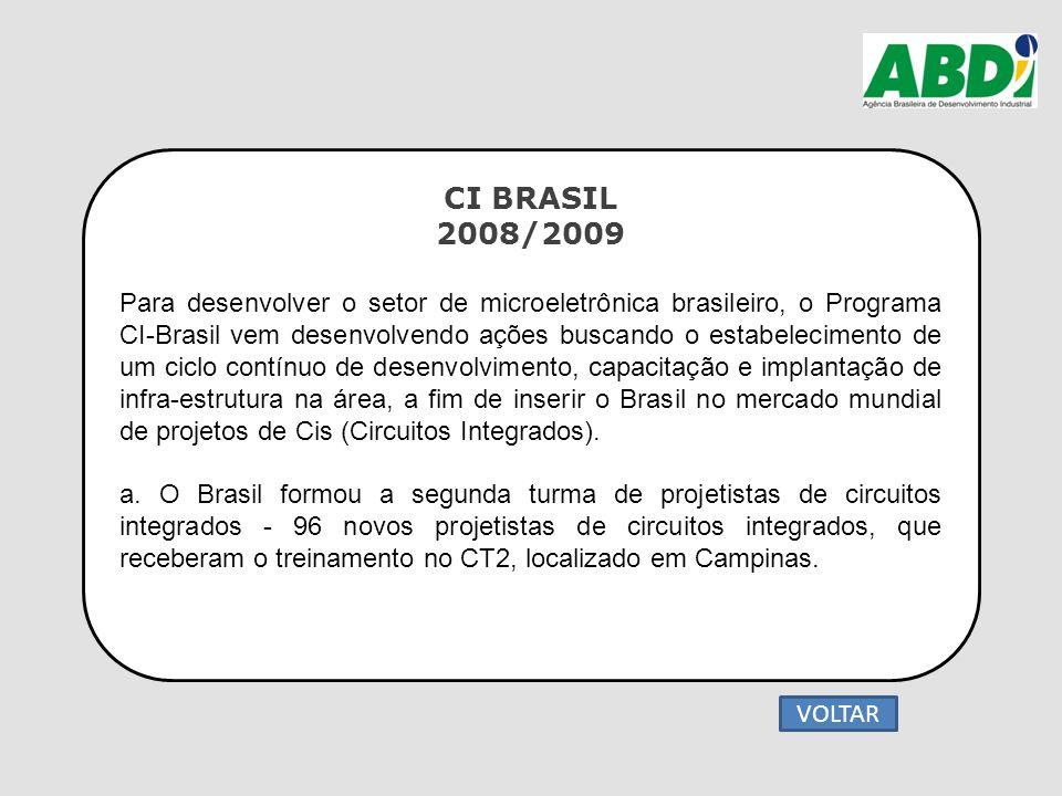 CI BRASIL 2008/2009 Para desenvolver o setor de microeletrônica brasileiro, o Programa CI-Brasil vem desenvolvendo ações buscando o estabelecimento de
