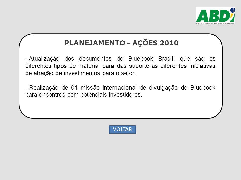 PLANEJAMENTO - AÇÕES 2010 - Atualização dos documentos do Bluebook Brasil, que são os diferentes tipos de material para das suporte às diferentes inic