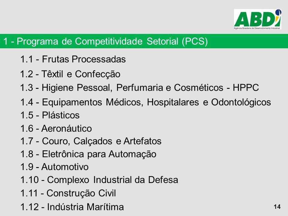 14 1 - Programa de Competitividade Setorial (PCS) 1.1 - Frutas Processadas 1.2 - Têxtil e Confecção 1.3 - Higiene Pessoal, Perfumaria e Cosméticos - H