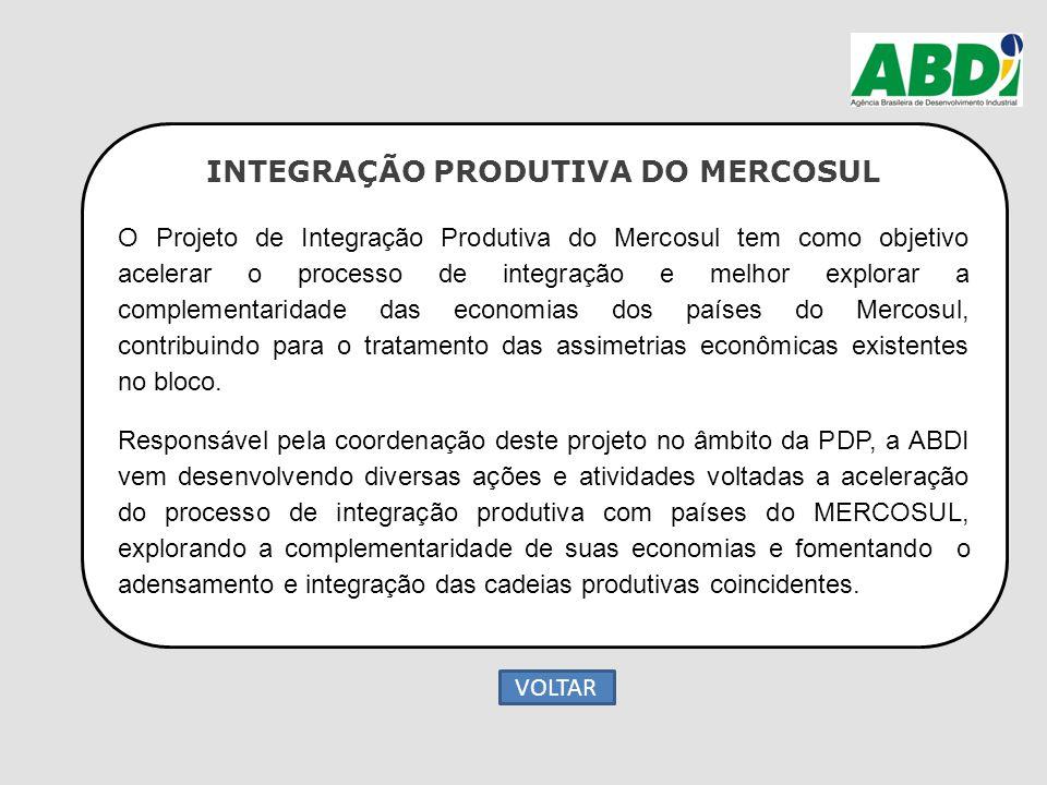 INTEGRAÇÃO PRODUTIVA DO MERCOSUL O Projeto de Integração Produtiva do Mercosul tem como objetivo acelerar o processo de integração e melhor explorar a