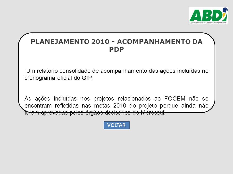 PLANEJAMENTO 2010 - ACOMPANHAMENTO DA PDP Um relatório consolidado de acompanhamento das ações incluídas no cronograma oficial do GIP. As ações incluí