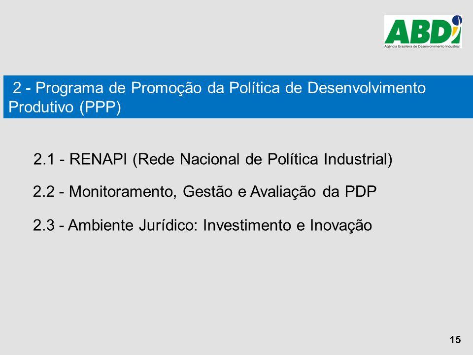 15 2 - Programa de Promoção da Política de Desenvolvimento Produtivo (PPP) 2.1 - RENAPI (Rede Nacional de Política Industrial) 2.2 - Monitoramento, Ge