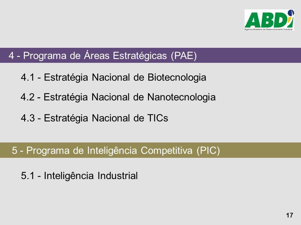 17 4 - Programa de Áreas Estratégicas (PAE) 4.1 - Estratégia Nacional de Biotecnologia 4.2 - Estratégia Nacional de Nanotecnologia 4.3 - Estratégia Na