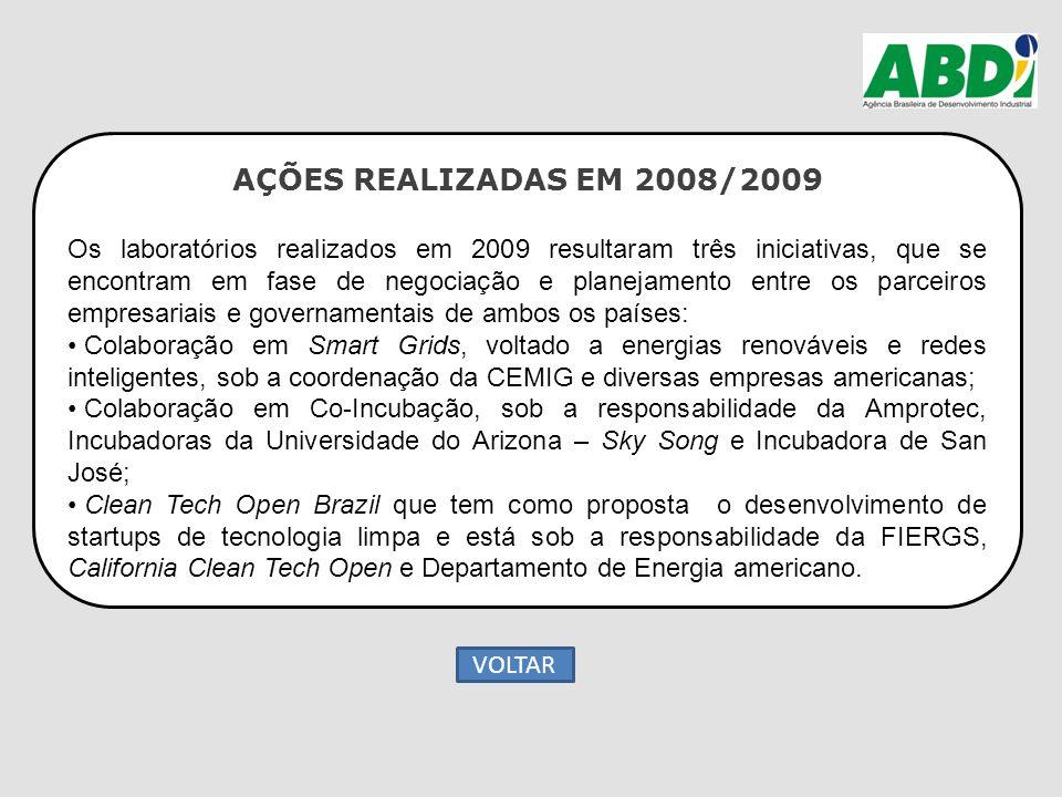 AÇÕES REALIZADAS EM 2008/2009 Os laboratórios realizados em 2009 resultaram três iniciativas, que se encontram em fase de negociação e planejamento en