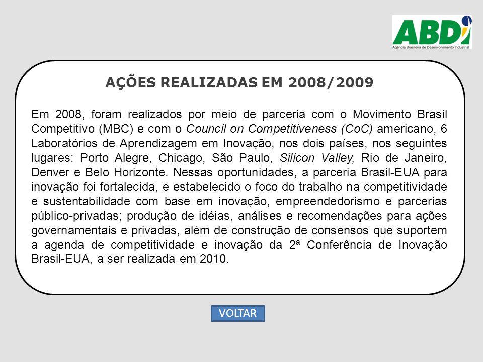 AÇÕES REALIZADAS EM 2008/2009 Em 2008, foram realizados por meio de parceria com o Movimento Brasil Competitivo (MBC) e com o Council on Competitivene