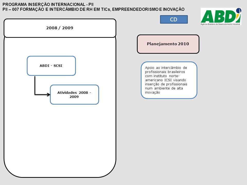 2008 / 2009 PROGRAMA INSERÇÃO INTERNACIONAL - PII PII – 007 FORMAÇÃO E INTERCÂMBIO DE RH EM TICs, EMPREENDEDORISMO E INOVAÇÃO ABDI - SCSI Apoio ao int