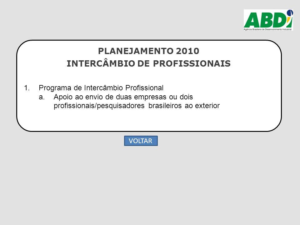 PLANEJAMENTO 2010 INTERCÂMBIO DE PROFISSIONAIS 1.Programa de Intercâmbio Profissional a.Apoio ao envio de duas empresas ou dois profissionais/pesquisa