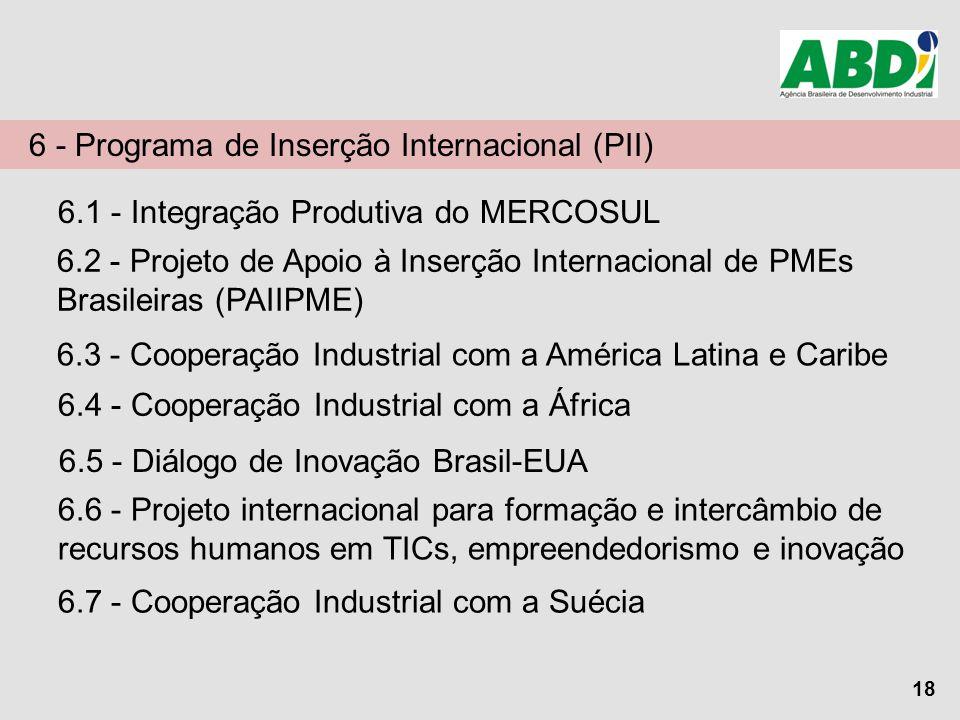 18 6 - Programa de Inserção Internacional (PII) 6.5 - Diálogo de Inovação Brasil-EUA 6.6 - Projeto internacional para formação e intercâmbio de recurs