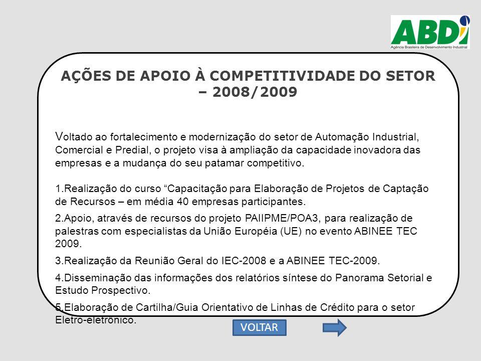 AÇÕES DE APOIO À COMPETITIVIDADE DO SETOR – 2008/2009 V oltado ao fortalecimento e modernização do setor de Automação Industrial, Comercial e Predial,
